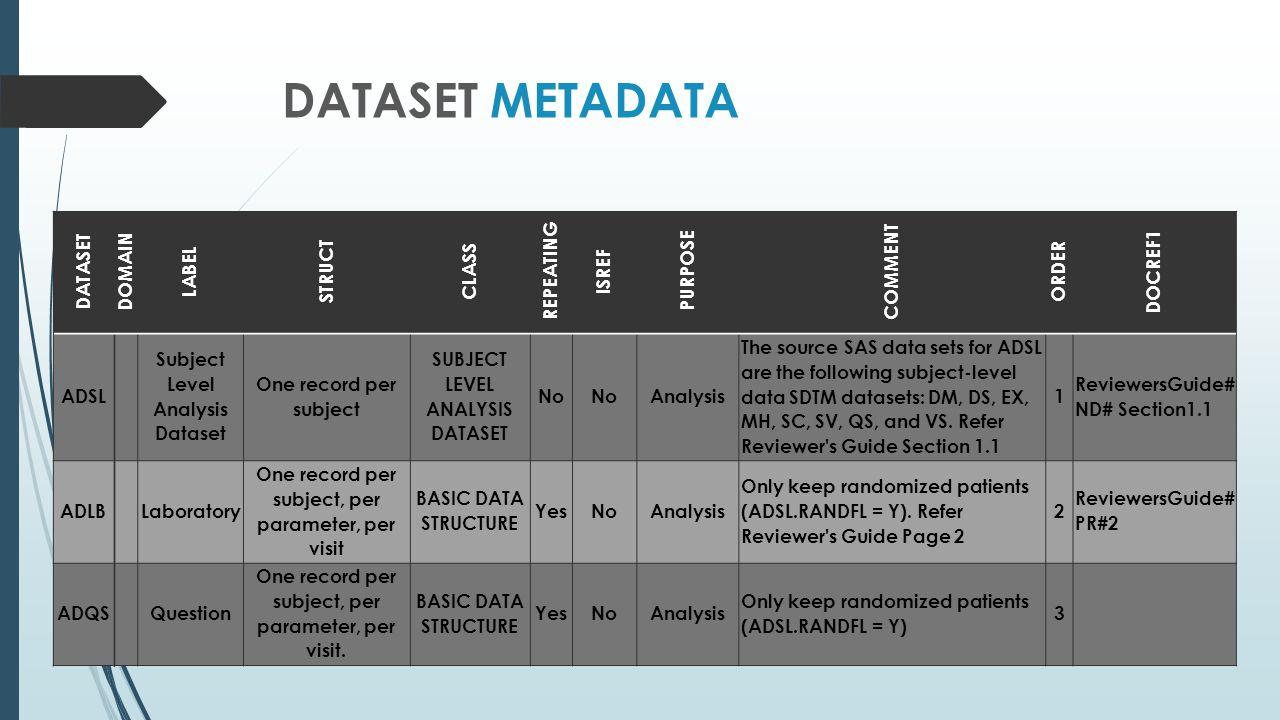 Dataset metadata dataset domain label struct CLASS REPEATING ISREF