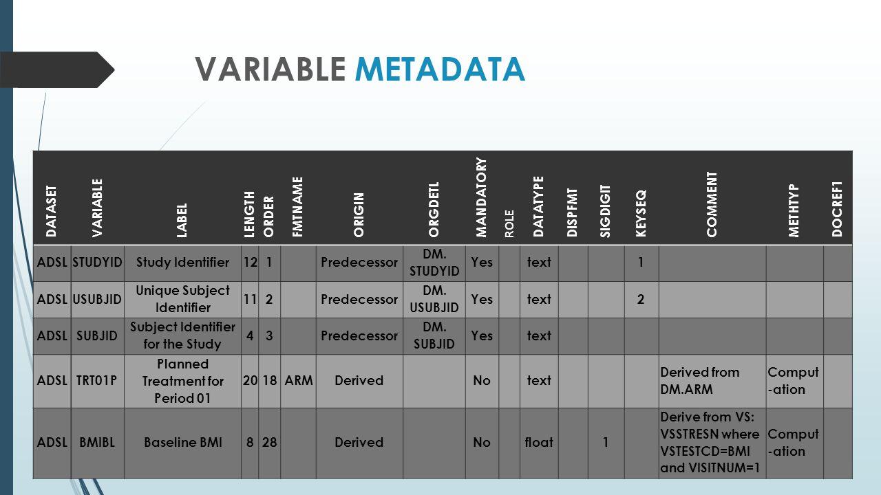 Variable metadata dataset variable LABEL LENGTH order fmtname ORIGIN