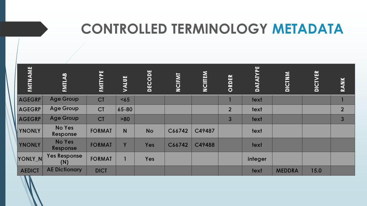 Controlled terminology metadata