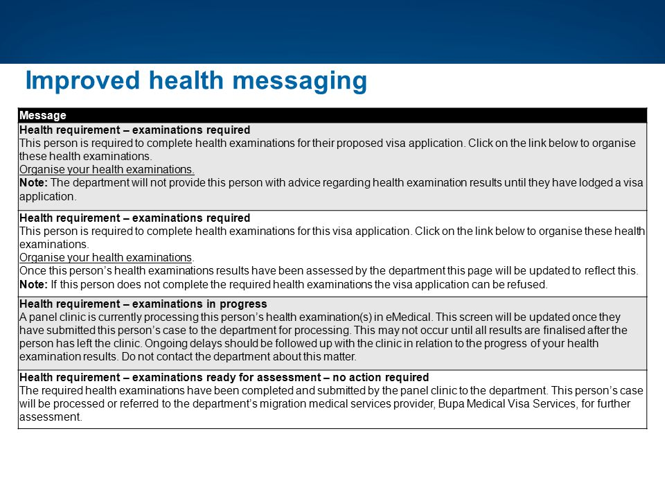 Improved health messaging
