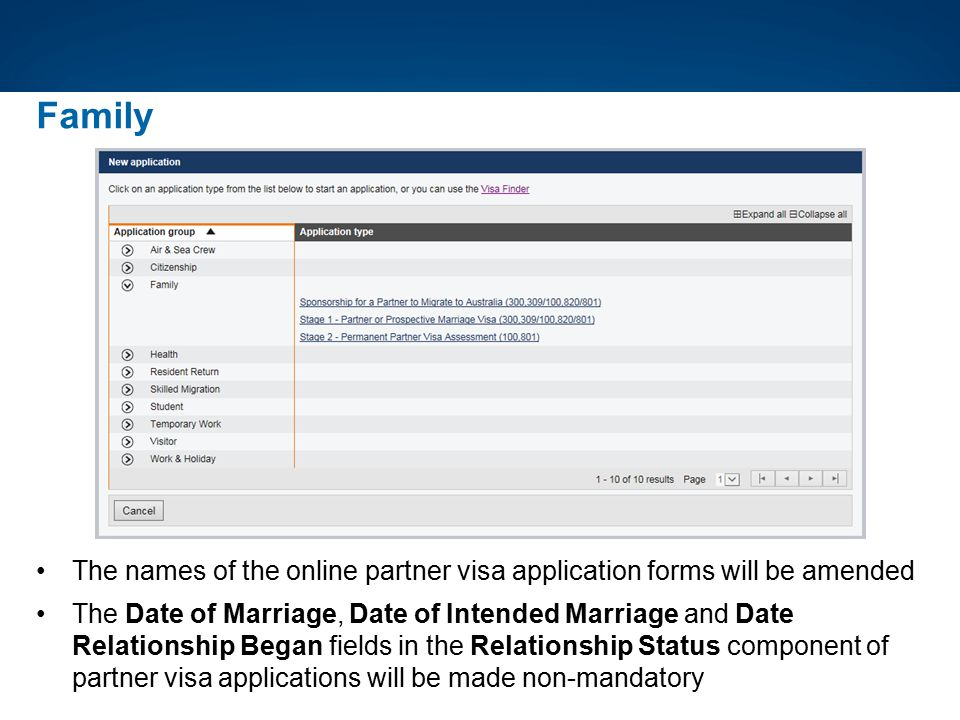 Family The names of the online partner visa application forms will be amended.