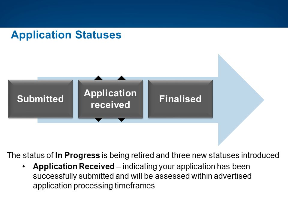 Application Statuses Submitted In Progress Application received