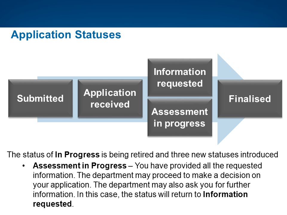 Information requested Assessment in progress