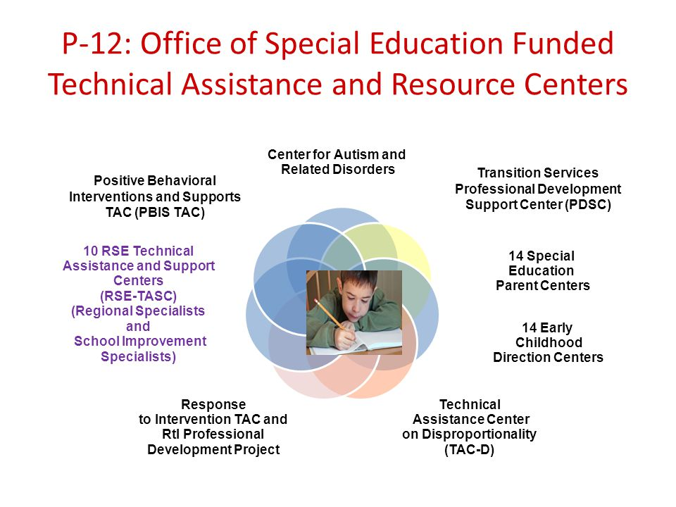 P-12: Office of Special Education Funded Technical Assistance and Resource Centers