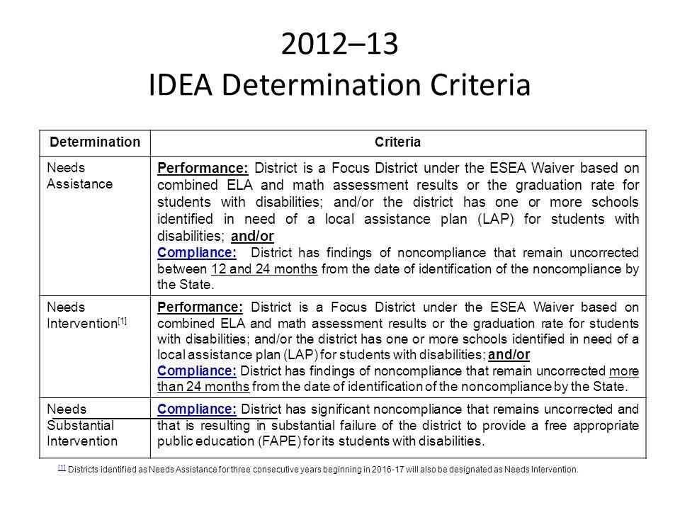 2012–13 IDEA Determination Criteria