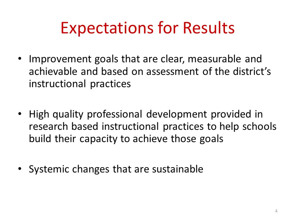 Expectations for Results