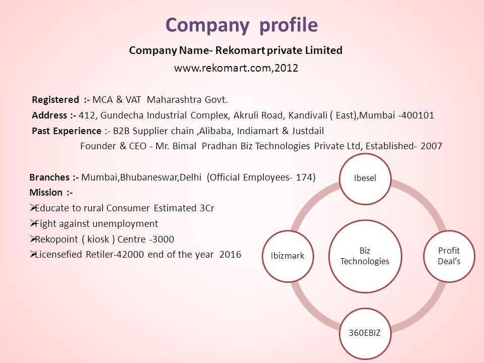 Company Name- Rekomart private Limited