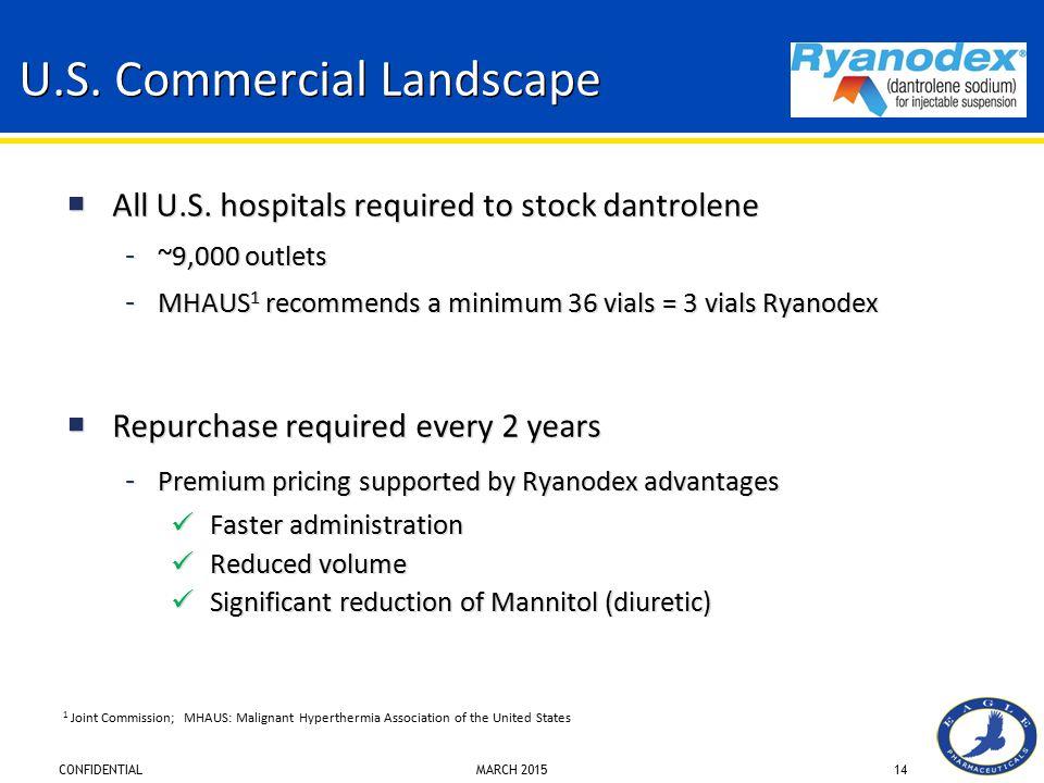 U.S. Commercial Landscape