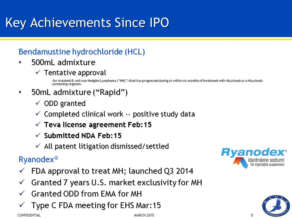 Key Achievements Since IPO