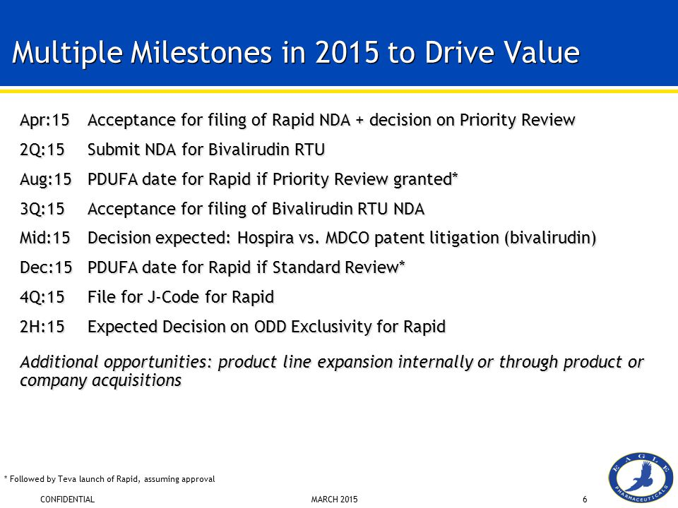 Multiple Milestones in 2015 to Drive Value