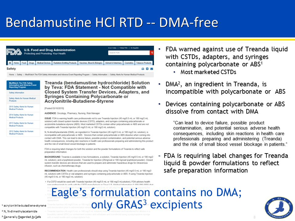 Bendamustine HCl RTD -- DMA-free