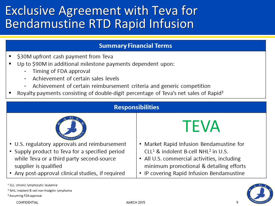 Exclusive Agreement with Teva for Bendamustine RTD Rapid Infusion