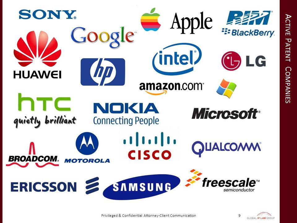 Active Patent Companies