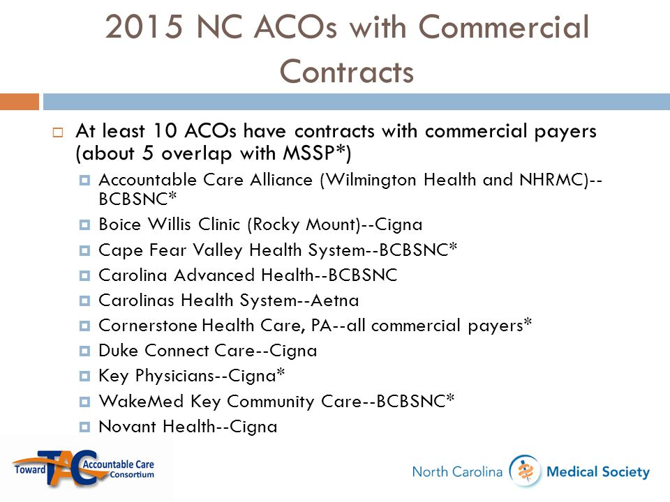 2015 NC ACOs with Commercial Contracts