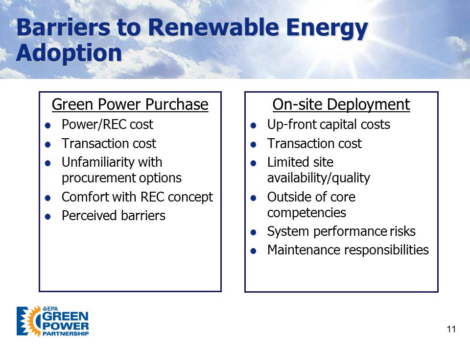Barriers to Renewable Energy Adoption
