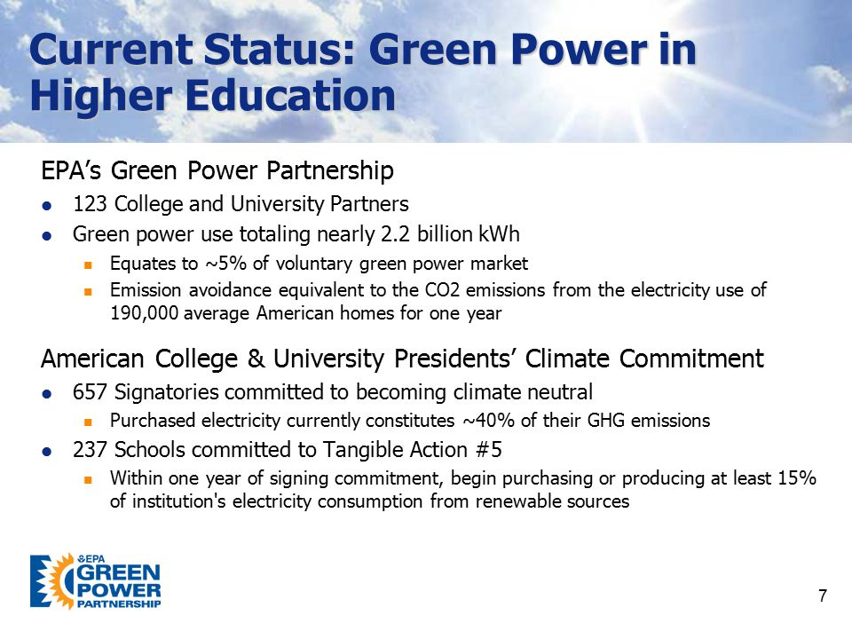 Current Status: Green Power in Higher Education