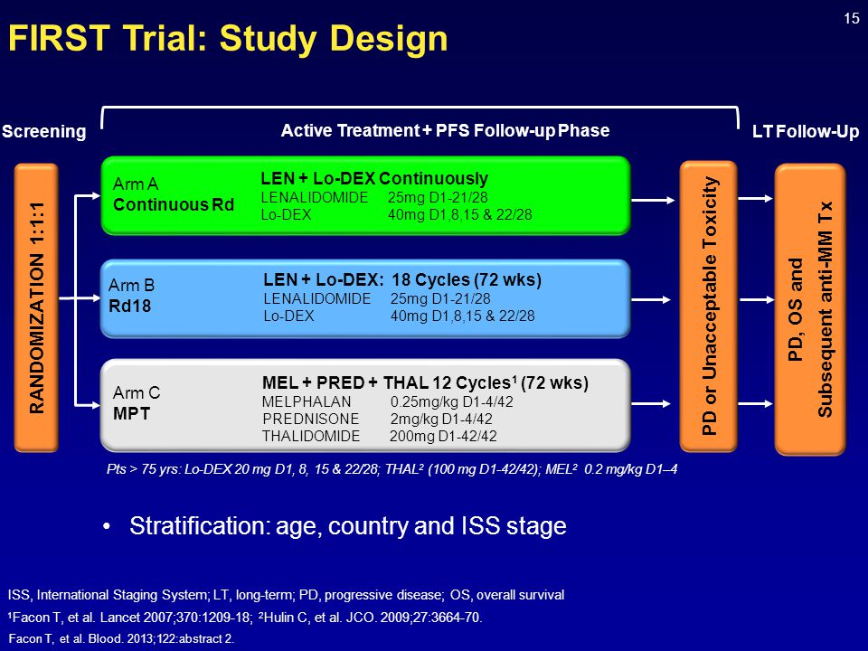 Active Treatment + PFS Follow-up Phase PD or Unacceptable Toxicity