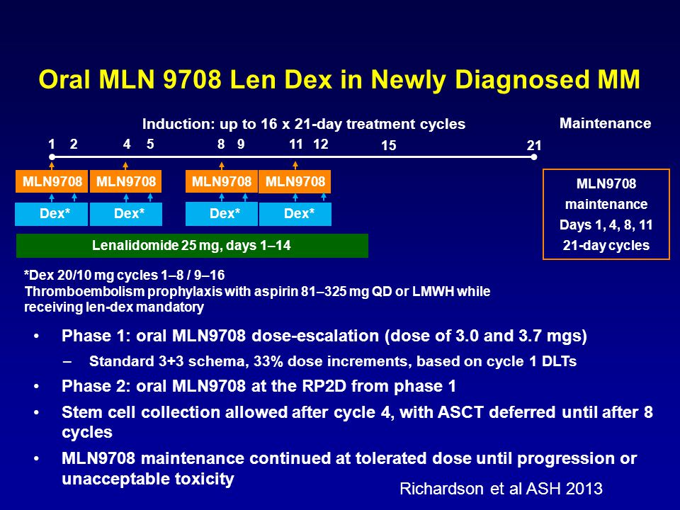 Oral MLN 9708 Len Dex in Newly Diagnosed MM