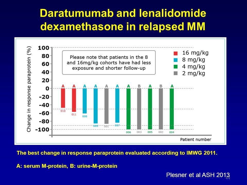 Daratumumab and lenalidomide dexamethasone in relapsed MM