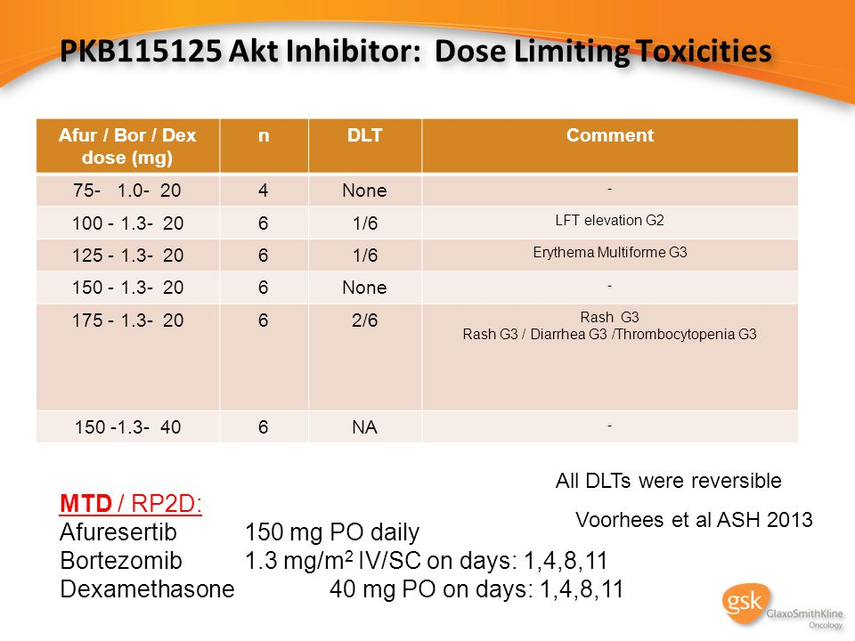PKB115125 Akt Inhibitor: Dose Limiting Toxicities