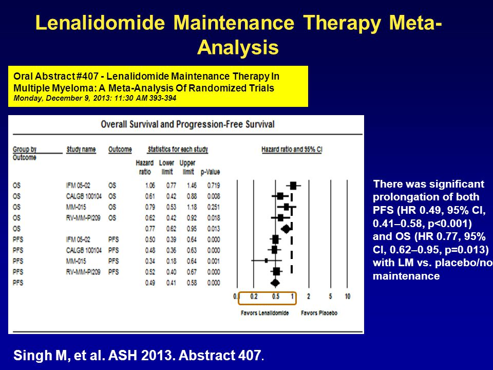 Lenalidomide Maintenance Therapy Meta-Analysis
