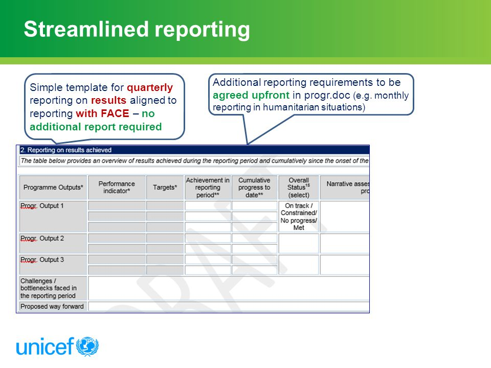 Streamlined reporting