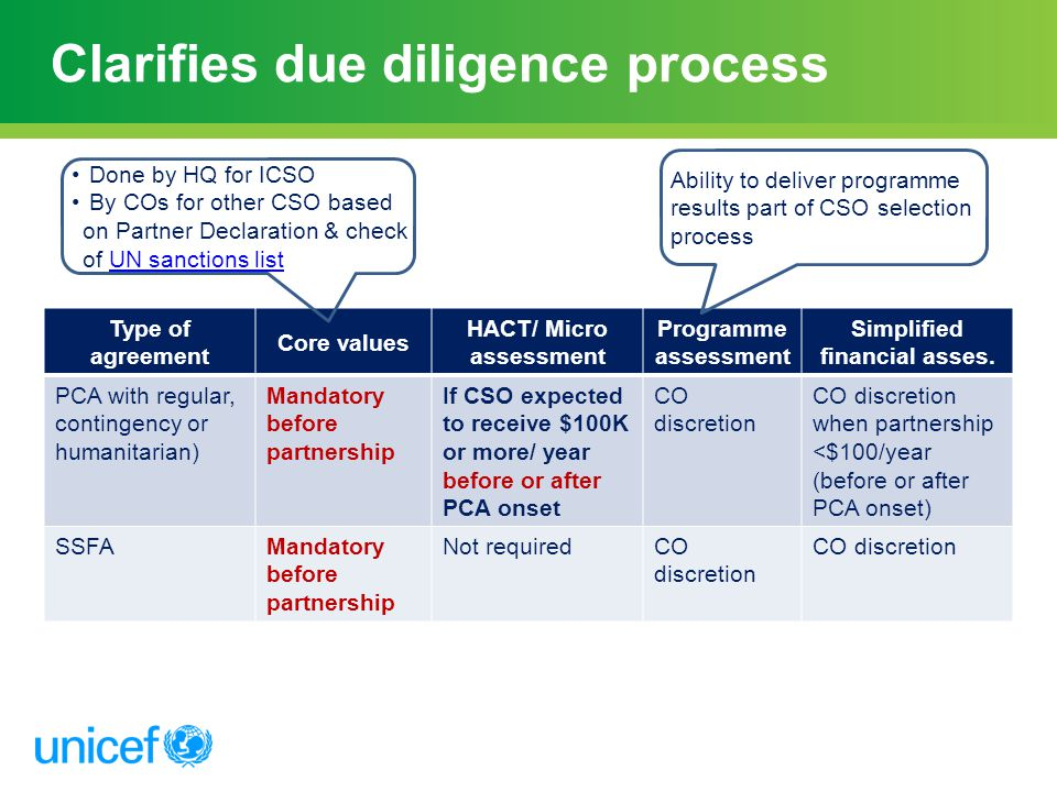 Clarifies due diligence process
