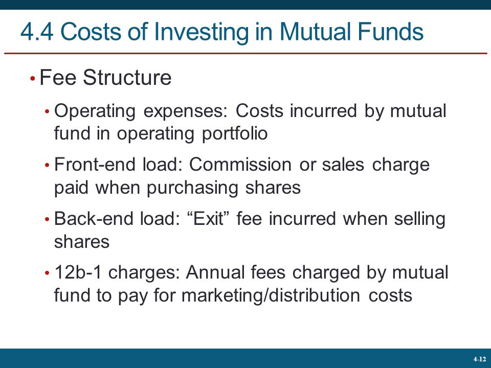 4.4 Costs of Investing in Mutual Funds