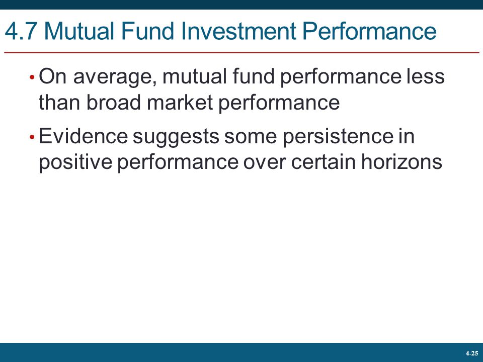 4.7 Mutual Fund Investment Performance