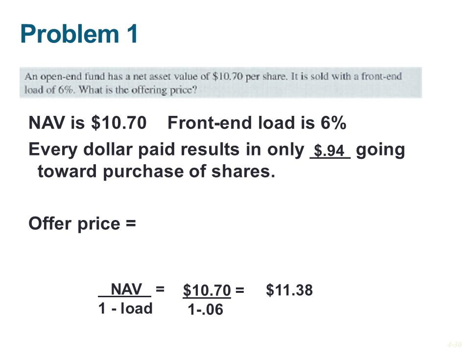 Problem 1 NAV is $10.70 Front-end load is 6% Every dollar paid results in only ____ going toward purchase of shares. Offer price =