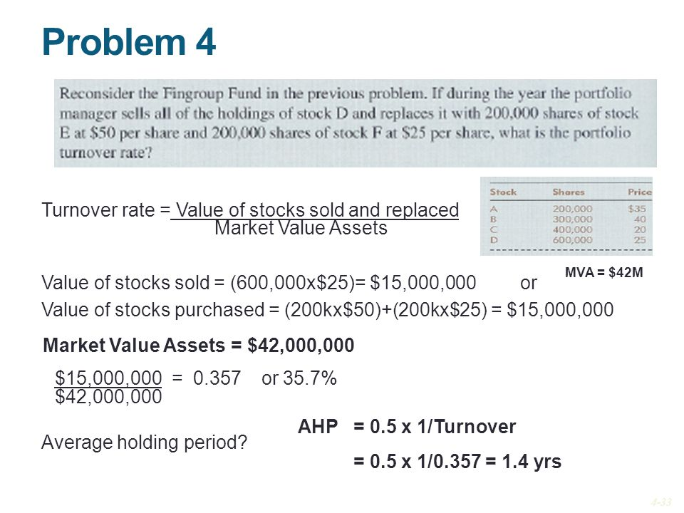 Problem 4 AHP = 0.5 x 1/Turnover