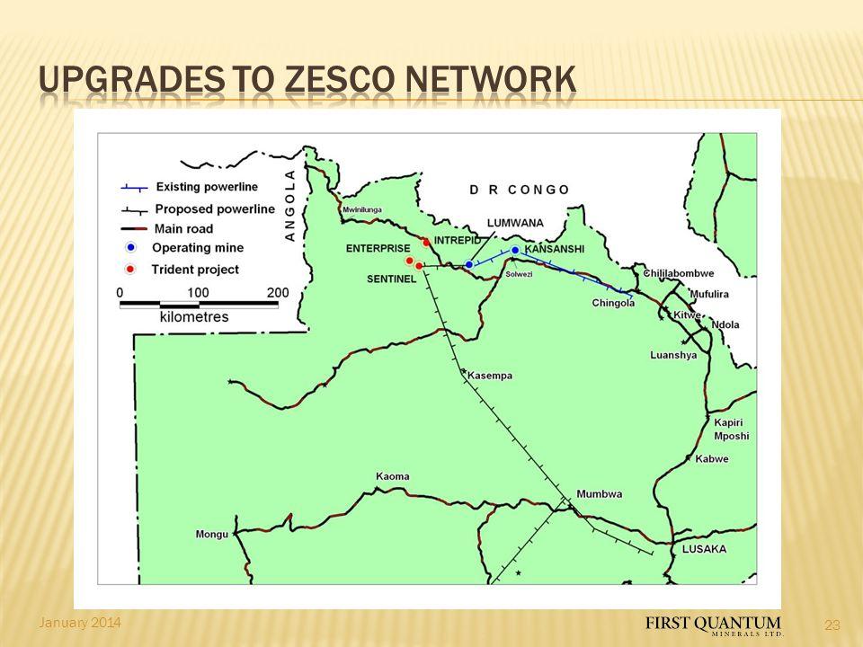 upgrades to ZESCO NETWORK