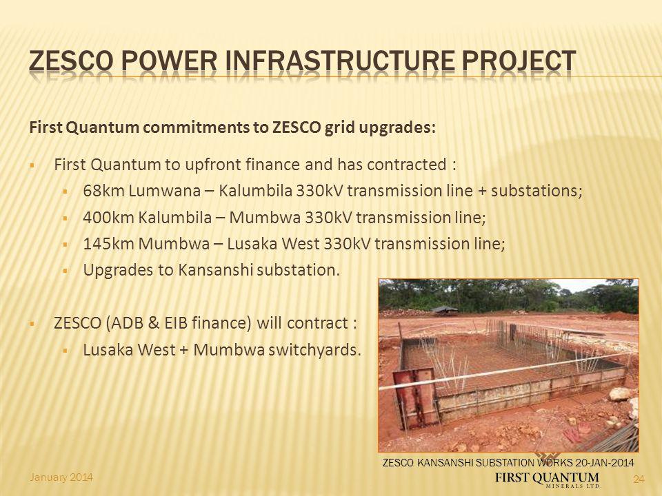 ZESCO POWER INFRASTRUCTURE PROJECT