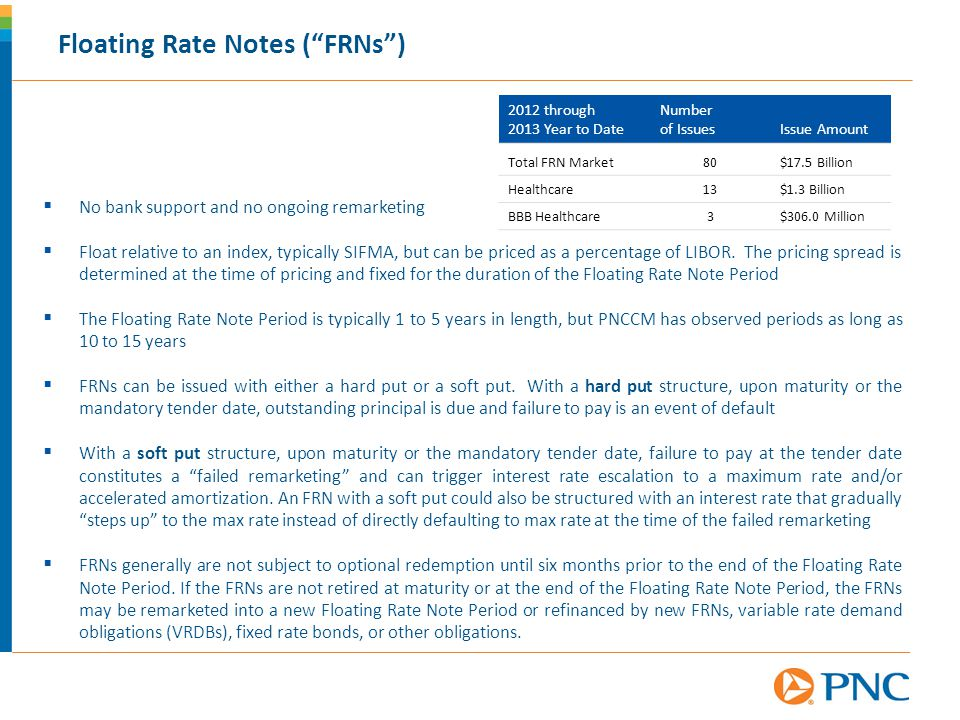 Floating Rate Notes ( FRNs )