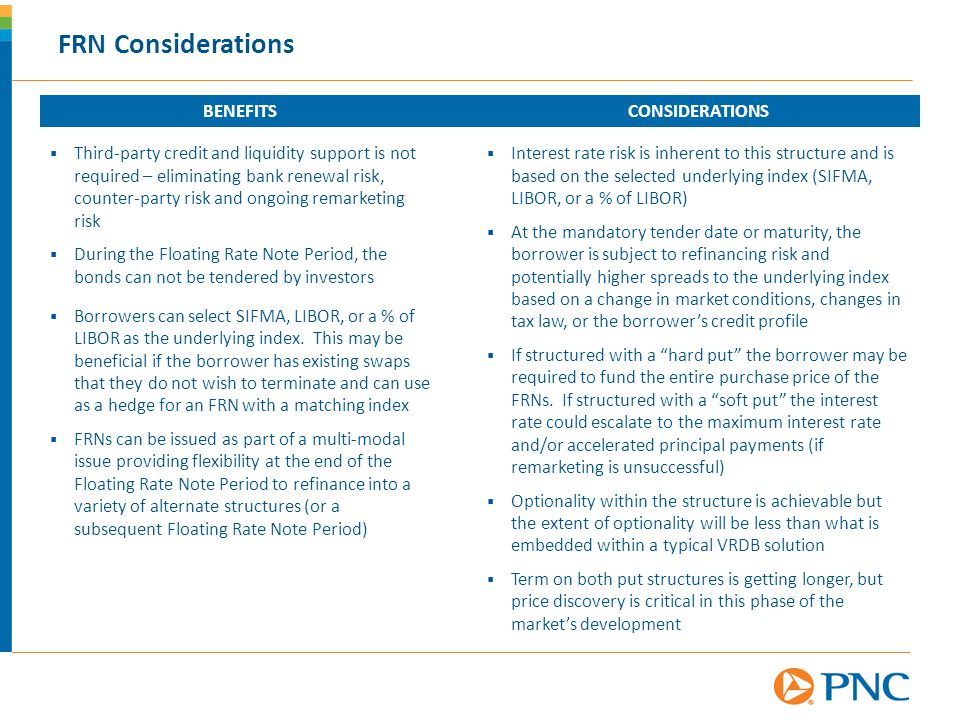 FRN Considerations Benefits Considerations
