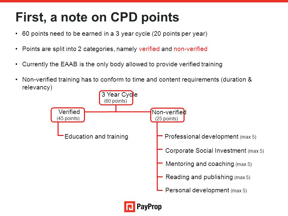 First, a note on CPD points