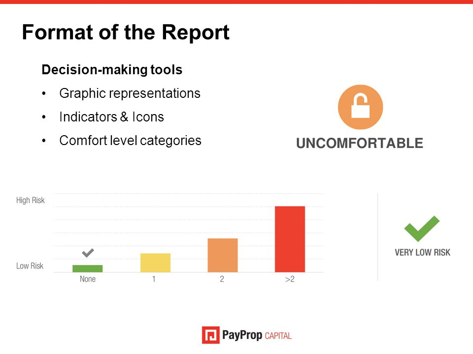 Format of the Report Decision-making tools Graphic representations