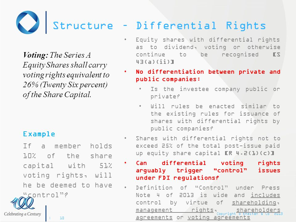 Structure – Differential Rights