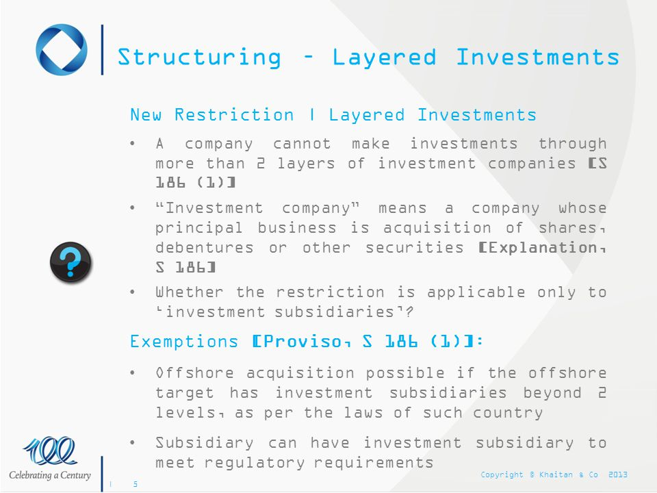 Structuring – Layered Investments