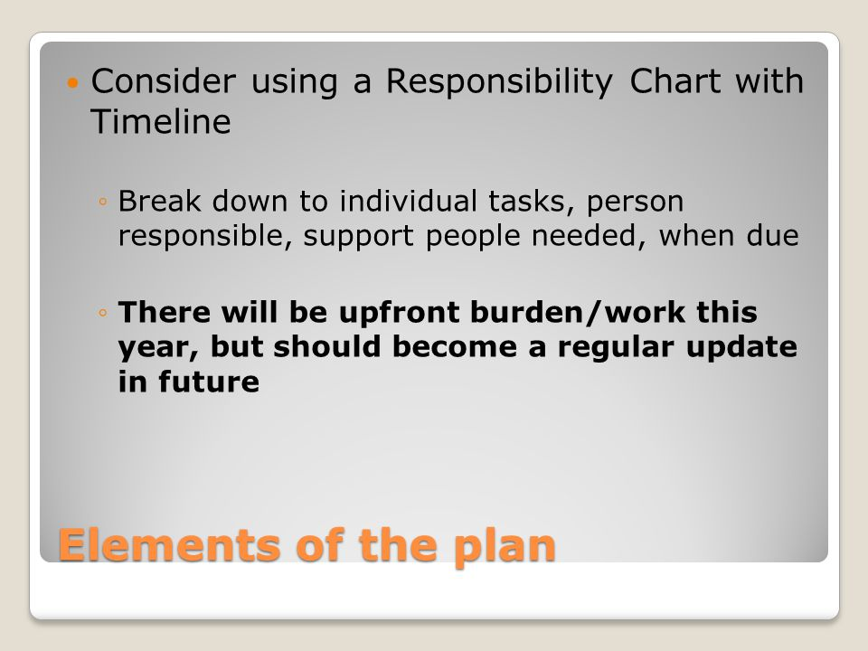 Consider using a Responsibility Chart with Timeline