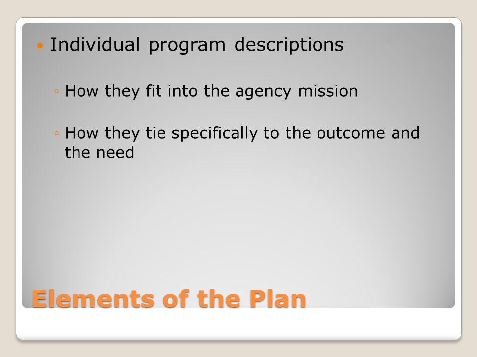Elements of the Plan Individual program descriptions