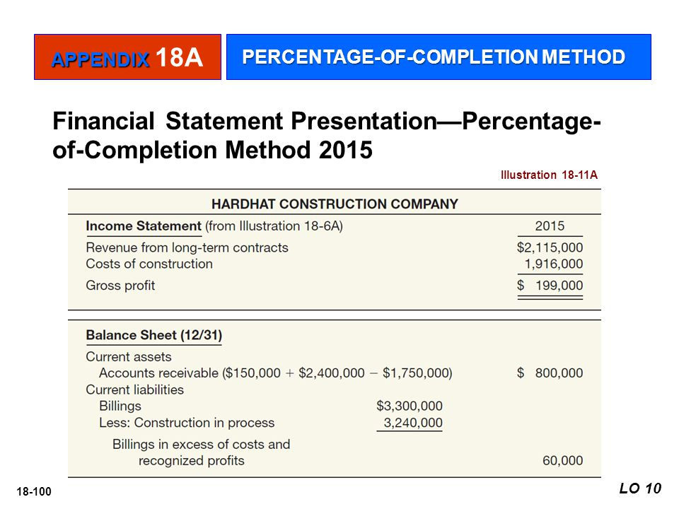 Financial Statement Presentation—Percentage-of-Completion Method 2015