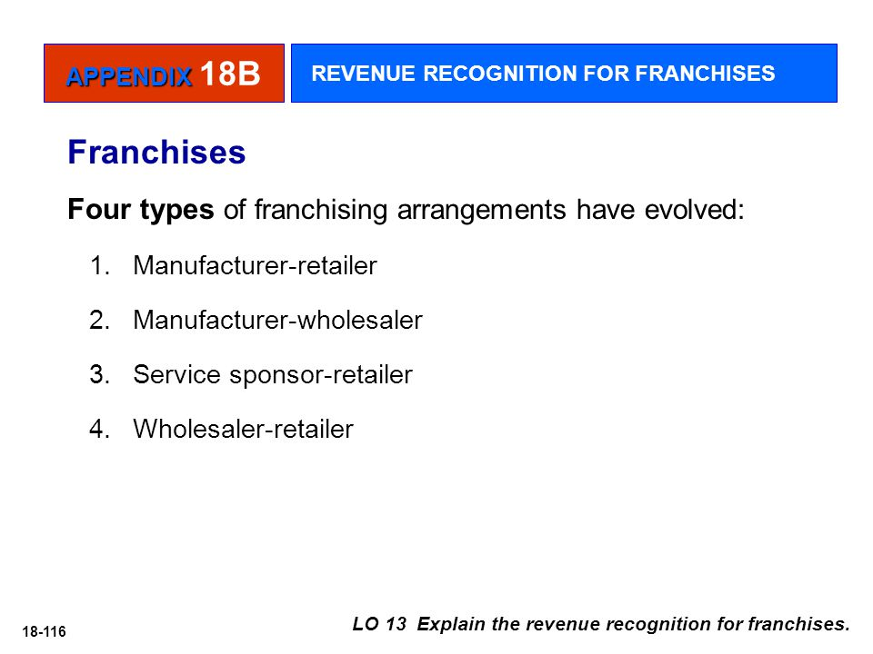 Franchises Four types of franchising arrangements have evolved: