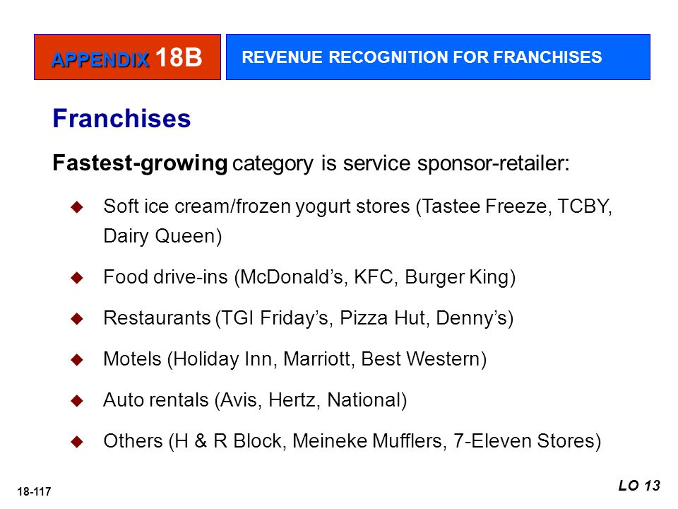 Franchises Fastest-growing category is service sponsor-retailer: