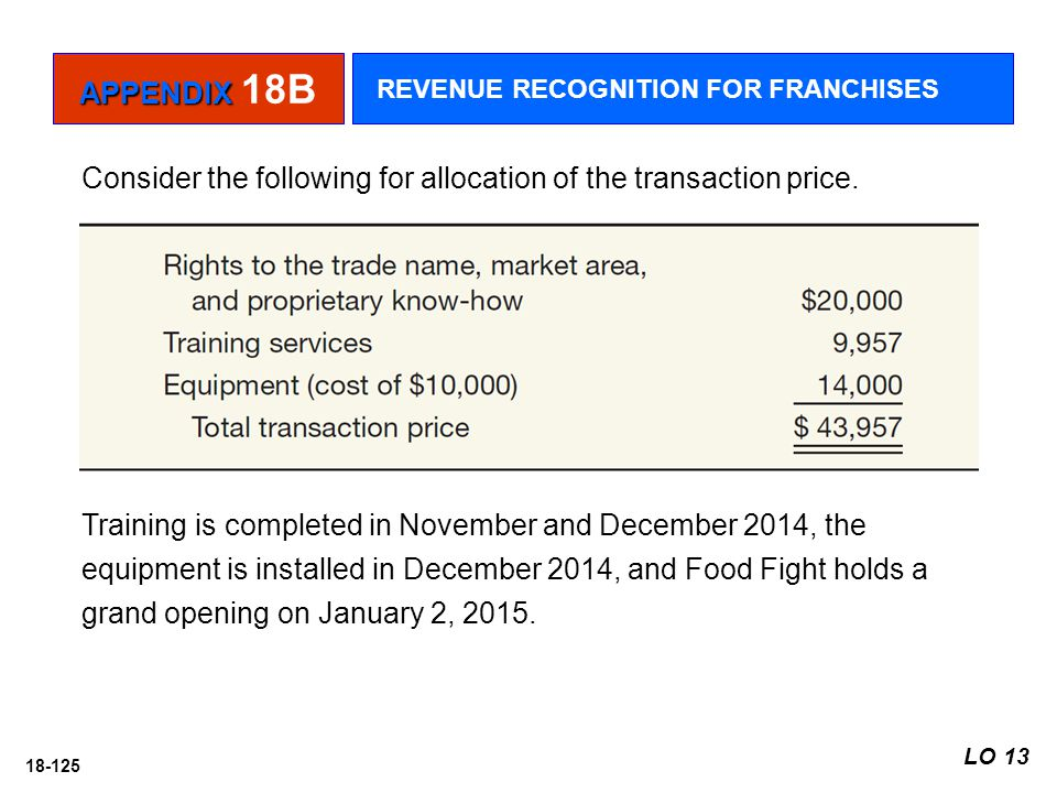 Consider the following for allocation of the transaction price.