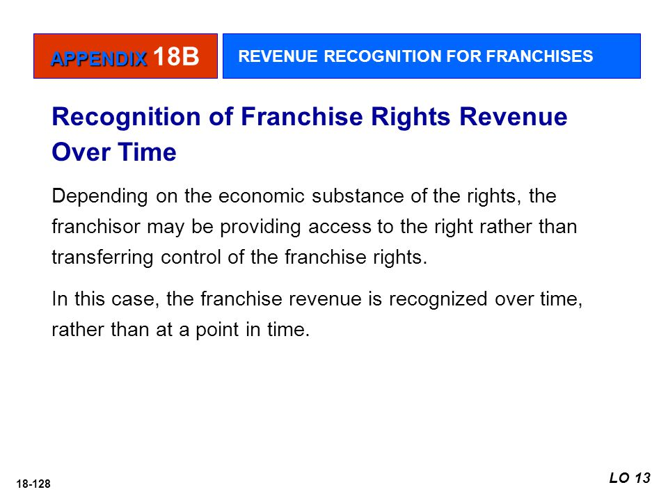 Recognition of Franchise Rights Revenue Over Time