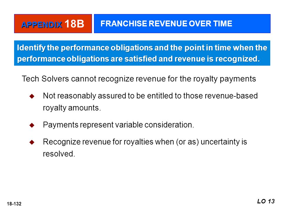 Tech Solvers cannot recognize revenue for the royalty payments