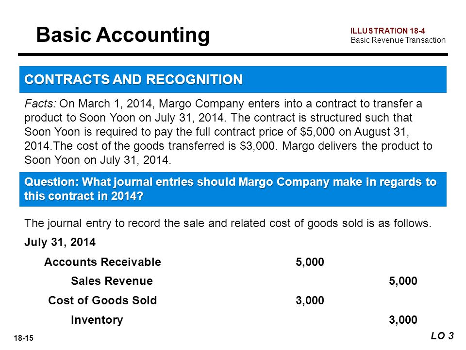 Basic Accounting CONTRACTS AND RECOGNITION