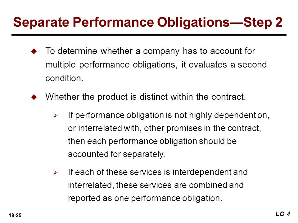 Separate Performance Obligations—Step 2