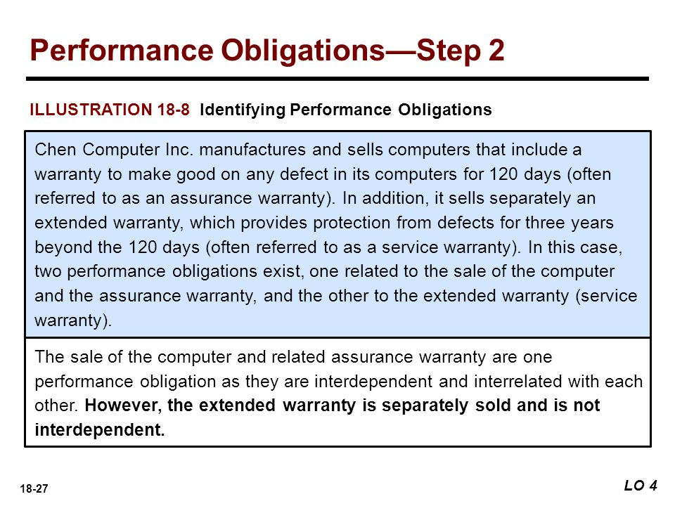 Performance Obligations—Step 2